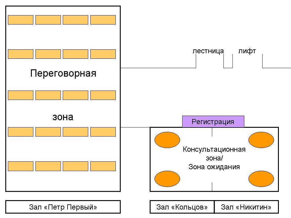 схема залов